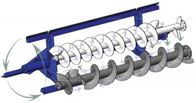 3-Bar Rotor Illustration