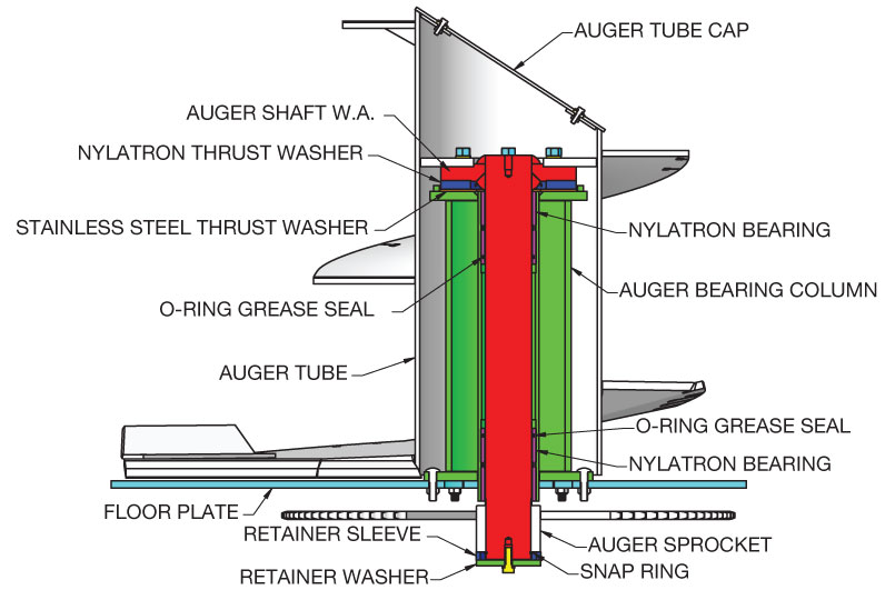 VXT Auger Column Assembly Illustration