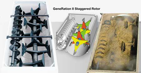 GeneRation II Staggered Rotor